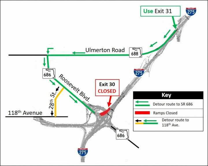 Southbound I-275 Exit 30 to Roosevelt Blvd. and 118th Avenue to close Monday