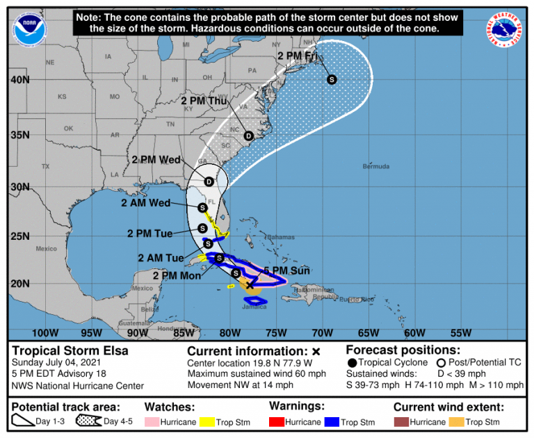 Elsa prompts a storm surge watch and tropical storm watch for Pinellas County